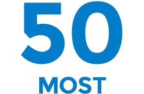 50 Most